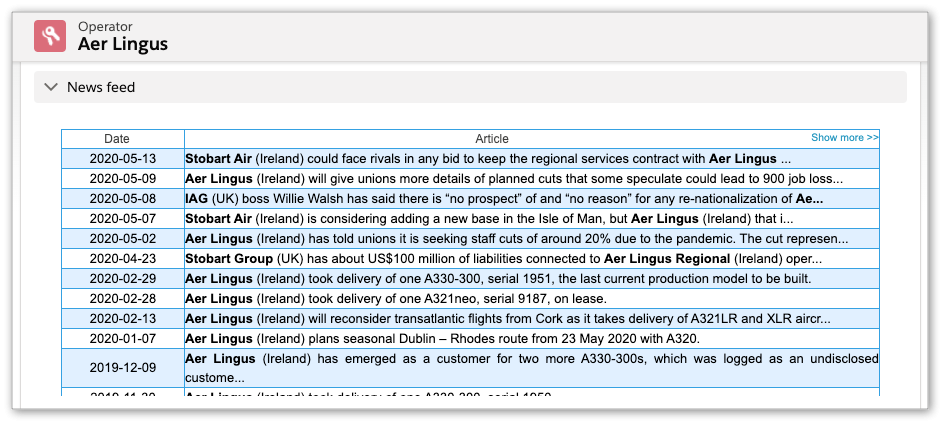 Screenshot of LeaseWorks integrated news feed